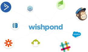 Planning Pic by Wishpond A Platform Designed For Growth