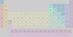 is aluminum on the periodic table where is aluminum found on the periodic table