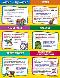 Worksheets On Interjections Parts Of Speech