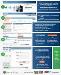 petunjuk membuat npwp online cara lapor spt pajak online via efiling djp onl