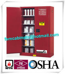 Horizontal Storage Cabinet Paint Storage Cabinets On Sales Quality Paint Storage Cabinets