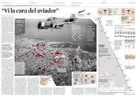 Challenge La Vanguardia Portfolio Of The Week Raúl Camañas Visualoop