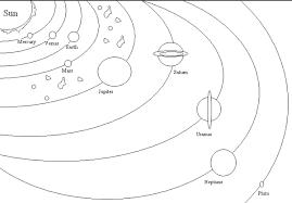 solar system introduction grade 1 english language kwiznet