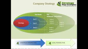 strategy map template ready to use strategy map templates for powerpoint