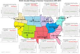 Usa Climate Map by Ncdc Data Shows That The Contiguous Usa Has Not Warmed In The Past