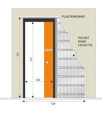 Interior Doors Sizes Doors Sizes U0026 Standard Size Interior Doors Within Door Chart