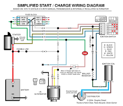 car wiring diagram program wiring diagram shrutiradio