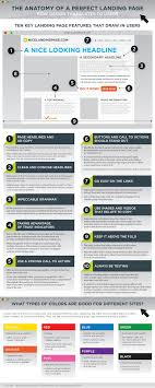 landing page templates for blogger the anatomy of a perfect landing page