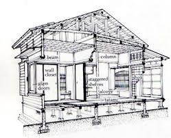 Traditional Japanese House Design Floor Plan | simple traditional japanese house floor plan design bathroom