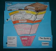 teaching plate tectonics
