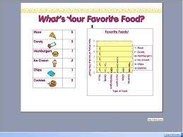 Pictograph Worksheet Productivitytool Kramey12