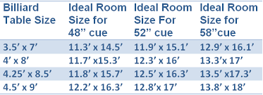 pool table sizes chart emejing pool table room size contemporary dairiakymber com