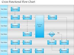 cross functional flowchart template powerpoint business framework