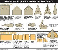 origami turkey gobble gobble turkey origami and