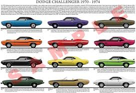 dodge challenger years pin by julianne mcpeters on travel shut up and drive