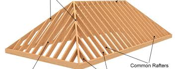 Framing A Hip Roof Porch Hip Roofing U0026 Some Of Your More Expensive Custom Homes Have What I