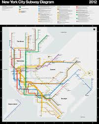 Marta Rail Map Nyc Subway Map Distances Vs Geographic Distances Oc