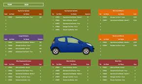 car report template exles car fleet management template excel templates excel