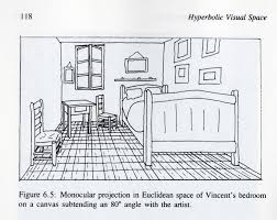 hyperbolic perspective bedroom in arles birkhall s miscellany however in this second image figure 6 6 we see heelan has traced over the van gogh painting showing how radically it differs from the first