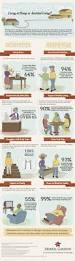 best 20 elderly home ideas on pinterest u2014no signup required pine