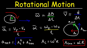 rotational motion physics basic introduction angular velocity