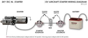 wiring diagram starter solenoid wiring diagram sample free