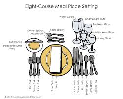 Informal Table Setting by Eight Course Meal Place Setting Know The Table In The Know