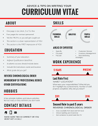 hobbies for resume writing hobbies to include in resume a cv using a spider diagram slideplayer