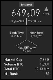 bitcoin info blockchain info acquires bitcoin price app zeroblock