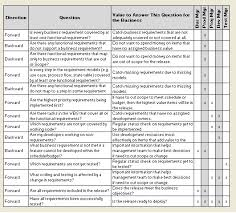 Requirements Traceability Matrix Template Excel Requirements Traceability Matrix Creating Process With Sle