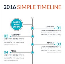 timeline templates for students