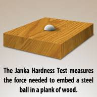 graduated janka hardness scale for hardwood flooring grades