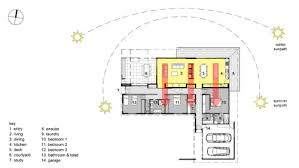 House Layout Design Principles Passive Solar Down Under The Te Kauwhata House Green Passive