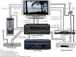 building my own htpc high def forum your high definition