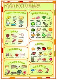 food pictionary enkkua esl pinterest food categories esl