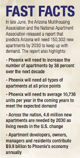 apartment needs phoenix needs over 150 000 apartment units can we build them in