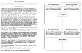 gc characterization samantha georgi teaching portfolio