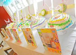 Birthday Favor Ideas by Favor Ideas
