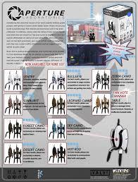 Desk Defender Portal 2 Sentry Turret Usb Desk Defender Hostgarcia