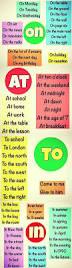 1024 best esl grammar images on pinterest english grammar
