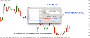 bid price different types of forex orders explained fx trading revolution