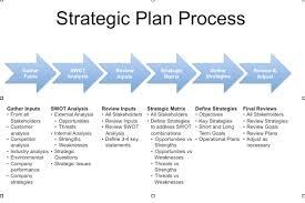 Strategic Planning Template Excel Strategic Planning Template Peerpex