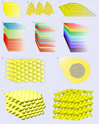 composite natural opal natural photonics