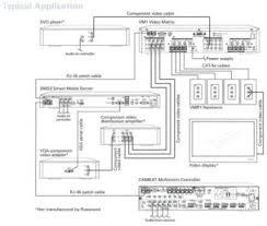 jcl automation distribute audio video
