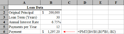 Amortization Table With Extra Payments Loan Amortization With Microsoft Excel Tvmcalcs Com
