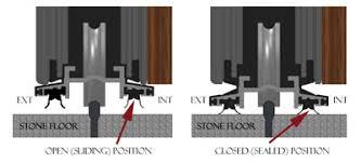 Patio Door Seals Sliding Door Slide Seal System Pacific Architectural Millwork