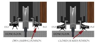 Patio Door Seal Sliding Door Slide Seal System Pacific Architectural Millwork