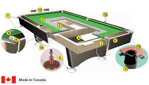 what are pool tables made of f g bradley s pool tables darts poker bar stools game tables