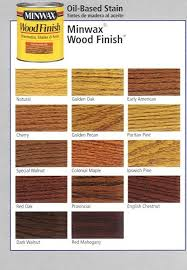 128 best stain images on pinterest paint colors wood stain