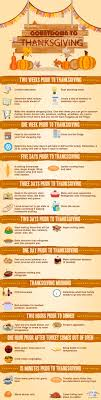 countdown to thanksgiving easy thanksgiving guide lunch